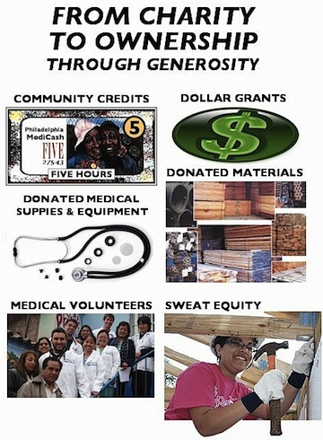 charity to ownership
